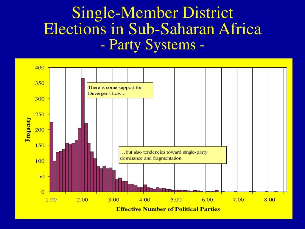 Single-Member District