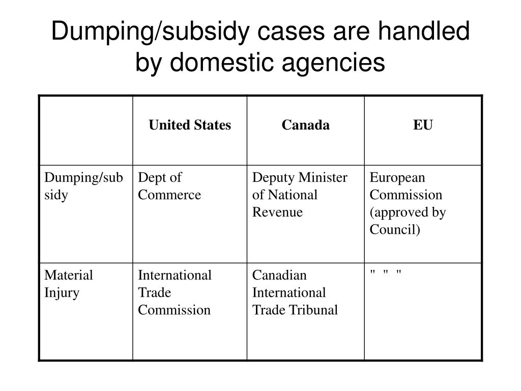 Dumping/subsidy cases are handled