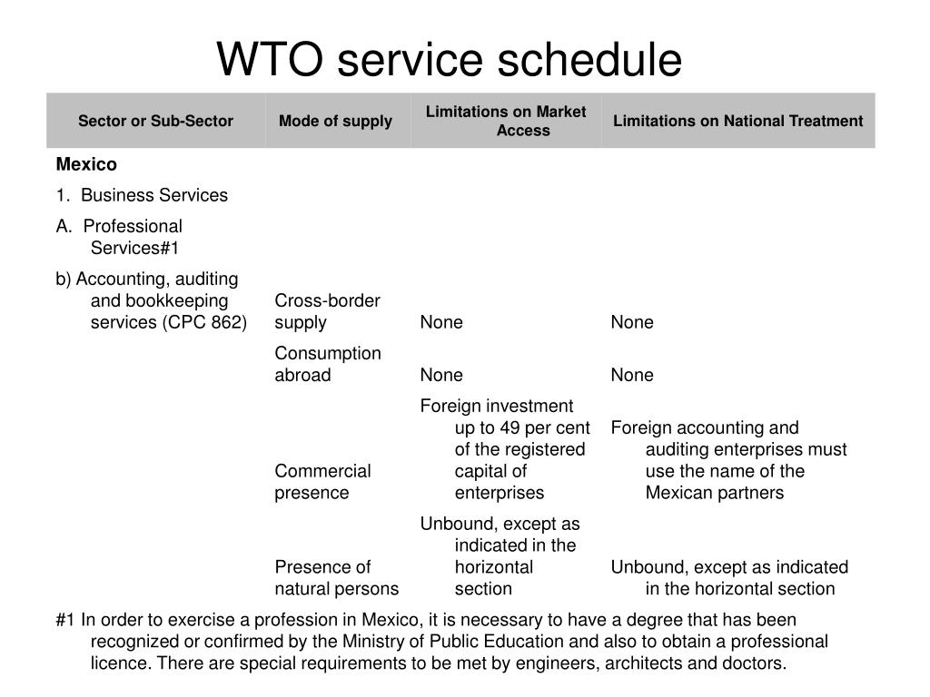 WTO service schedule