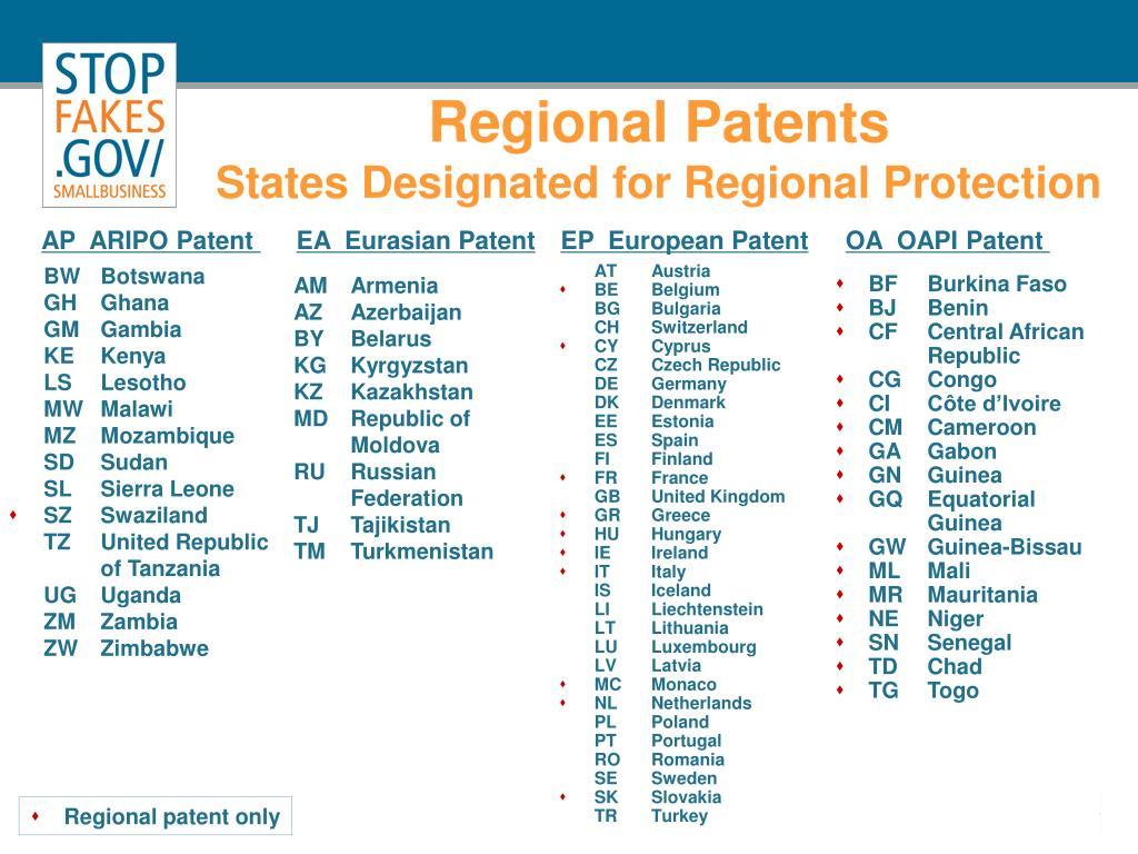 Regional Patents