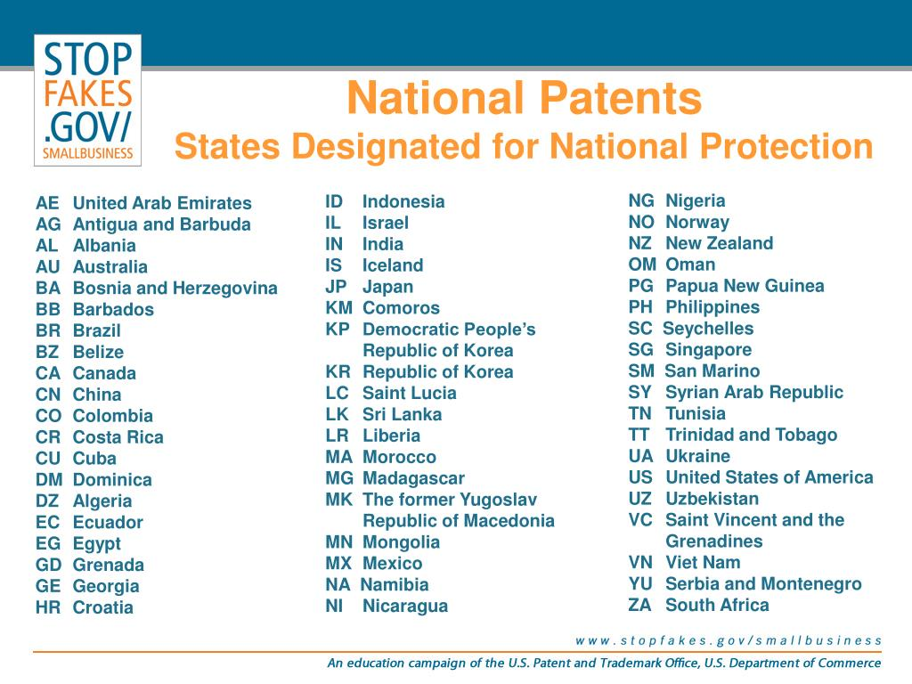 National Patents