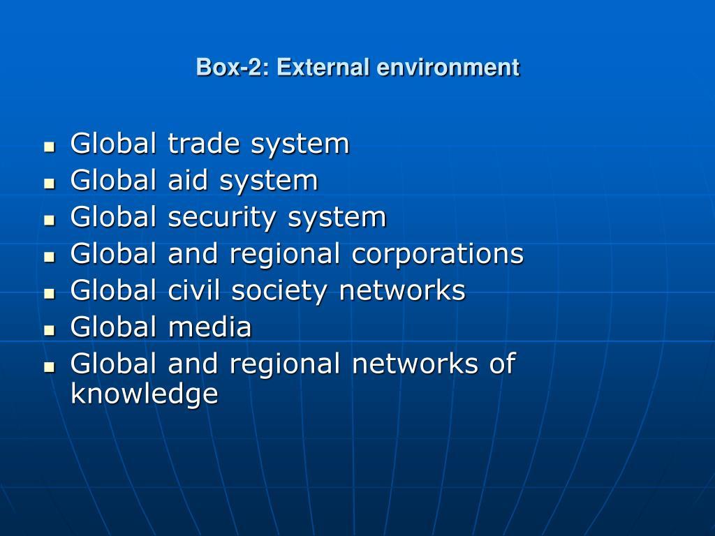 Box-2: External environment