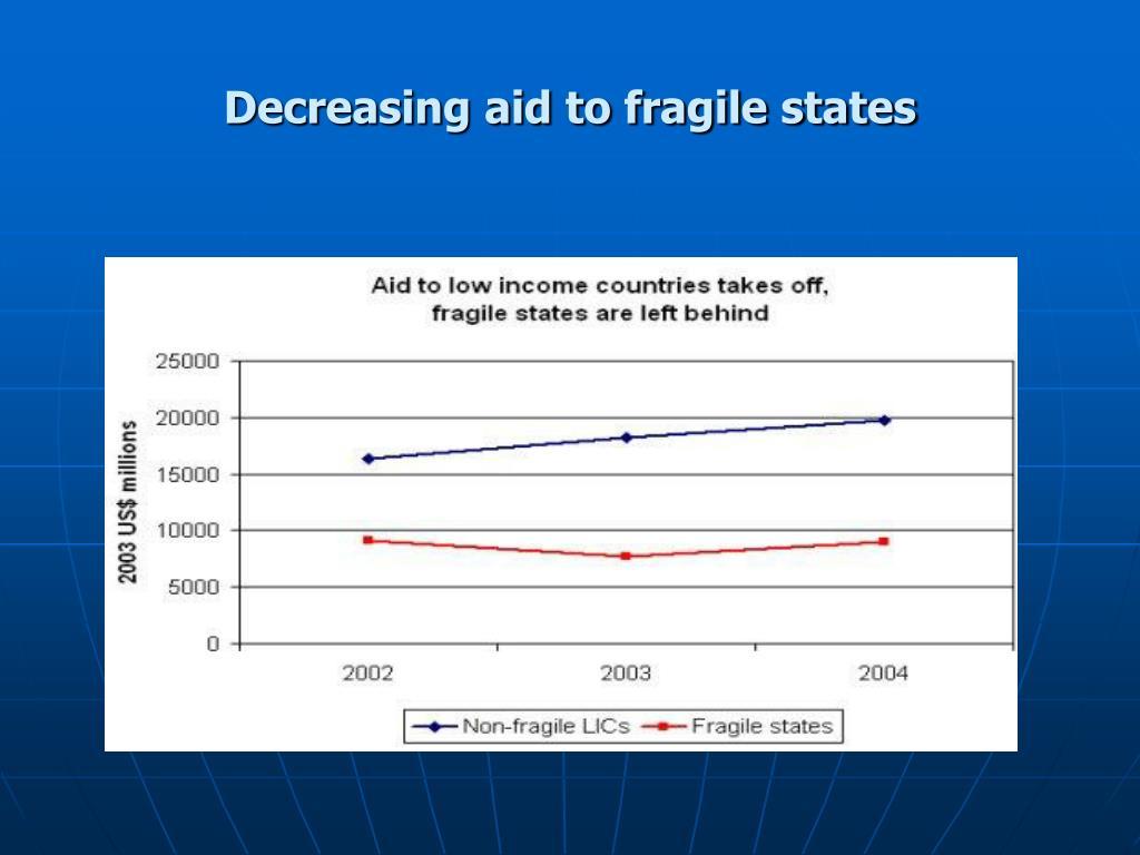 Decreasing aid to fragile states