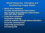 global response salvaging and revitalizing fragile states
