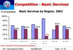 competition basic services