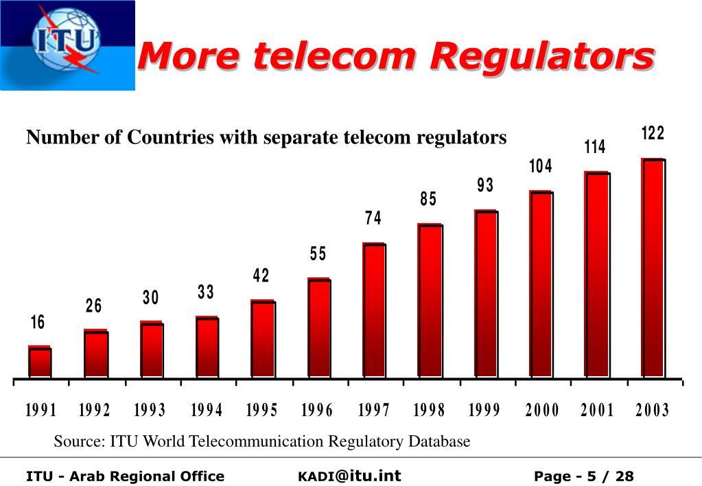 More telecom Regulators
