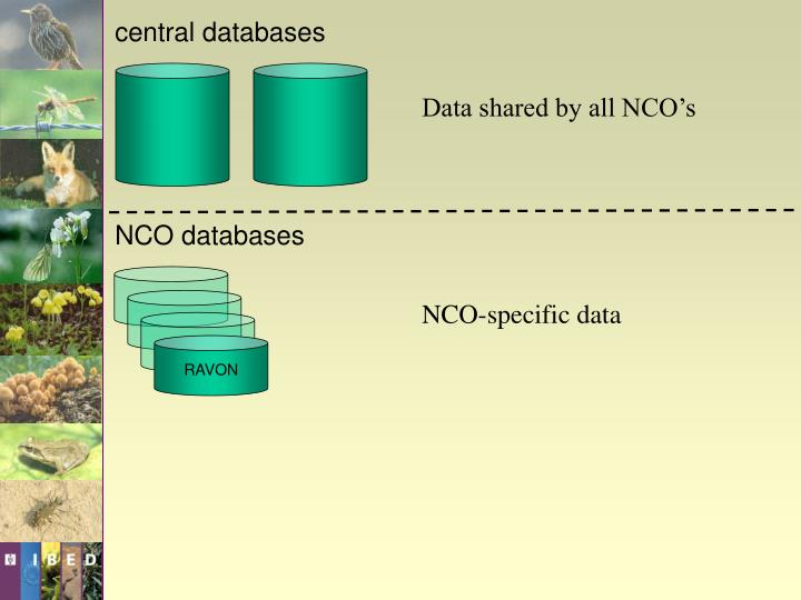 central databases