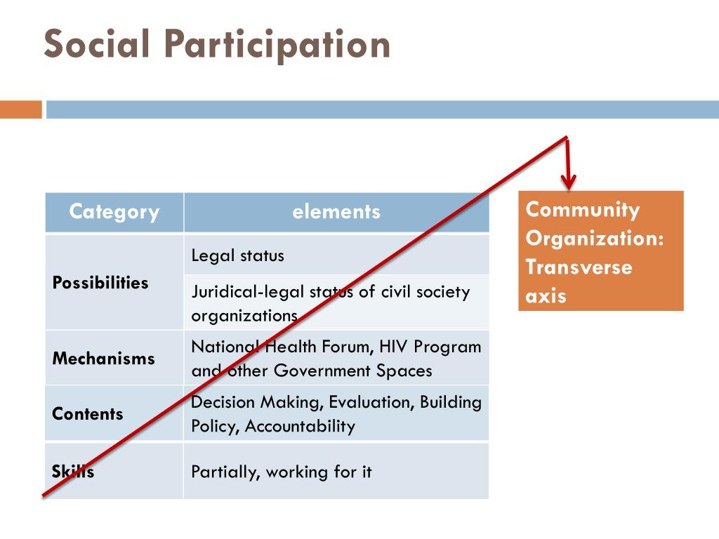 Social Participation
