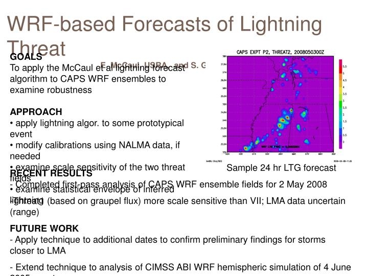 WRF-based Forecasts of Lightning Threat