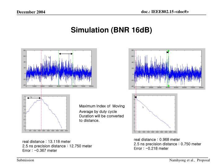 Simulation (BNR 16dB)