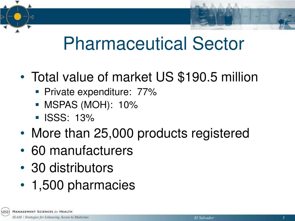 Pharmaceutical Sector
