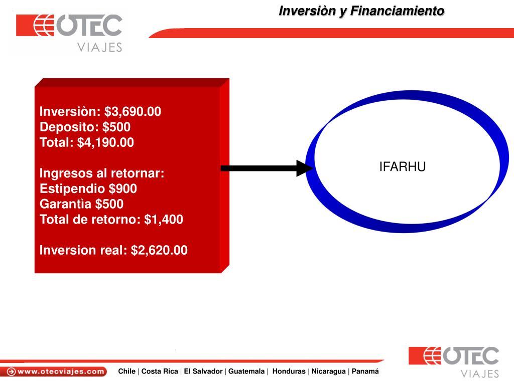 Inversiòn y Financiamiento