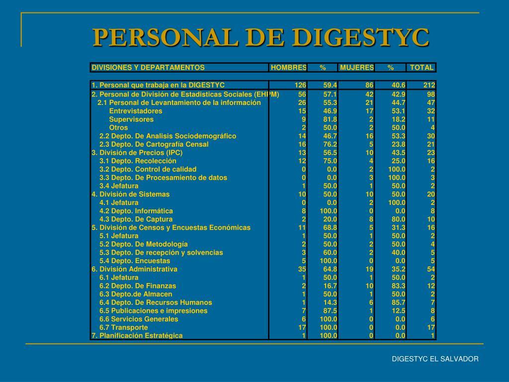 DIVISIONES Y DEPARTAMENTOS