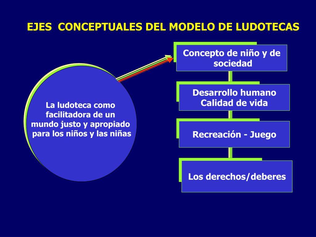 EJES  CONCEPTUALES DEL MODELO DE LUDOTECAS