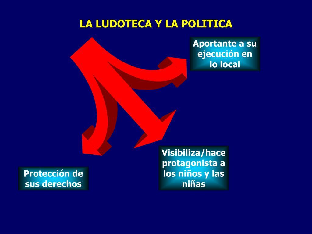 LA LUDOTECA Y LA POLITICA