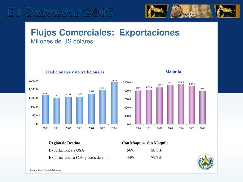 Flujos Comerciales:  Exportaciones