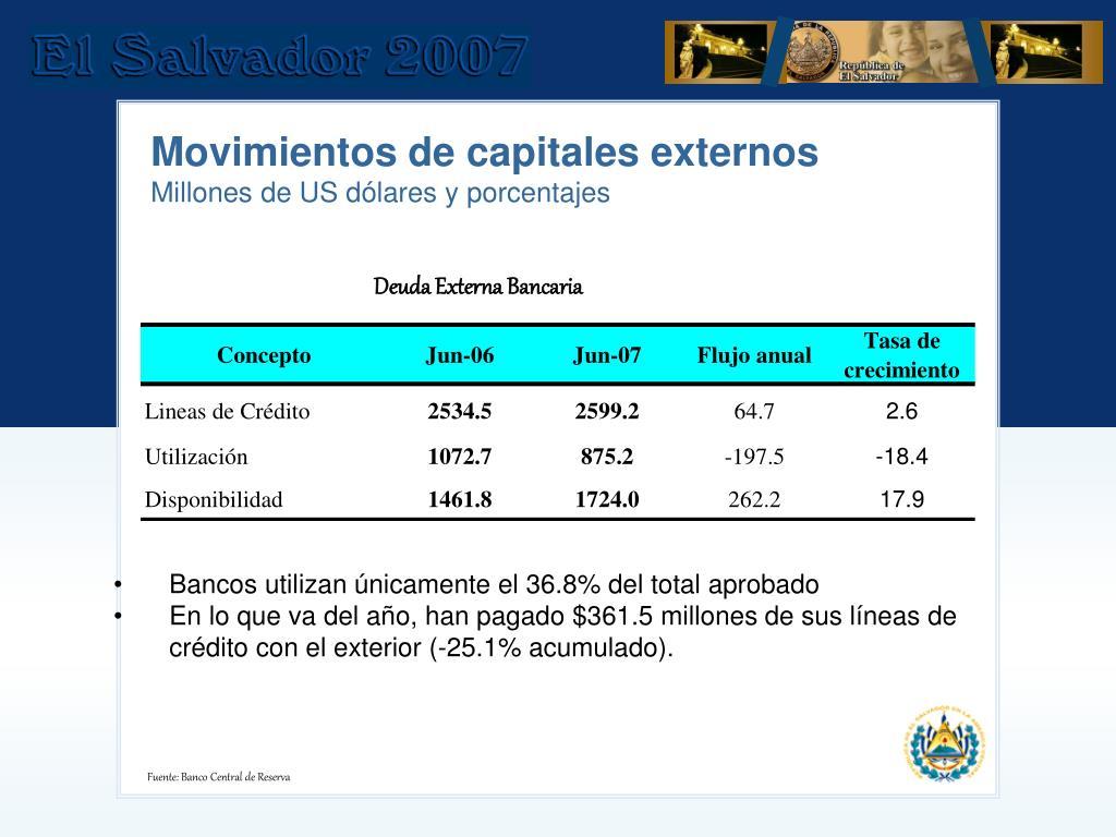 Movimientos de capitales externos