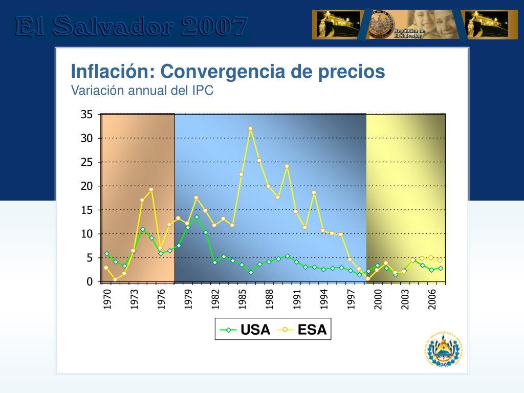Inflación: Convergencia de precios
