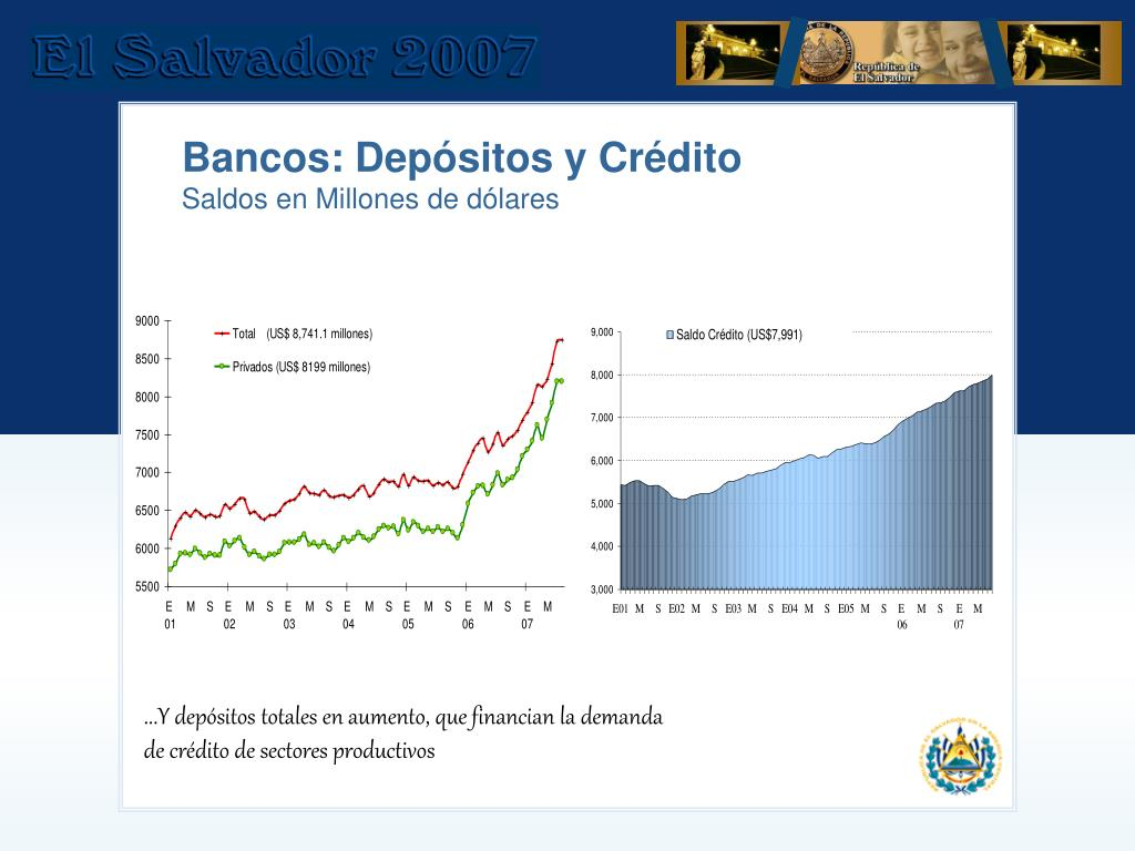 Bancos: Depósitos y Crédito