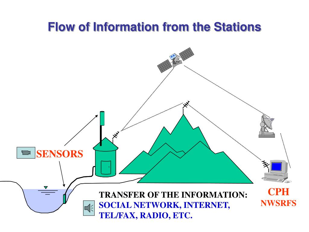 Flow of Information from the Stations