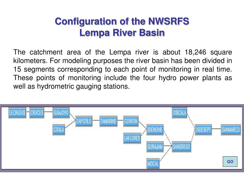 Configuration of the NWSRFS