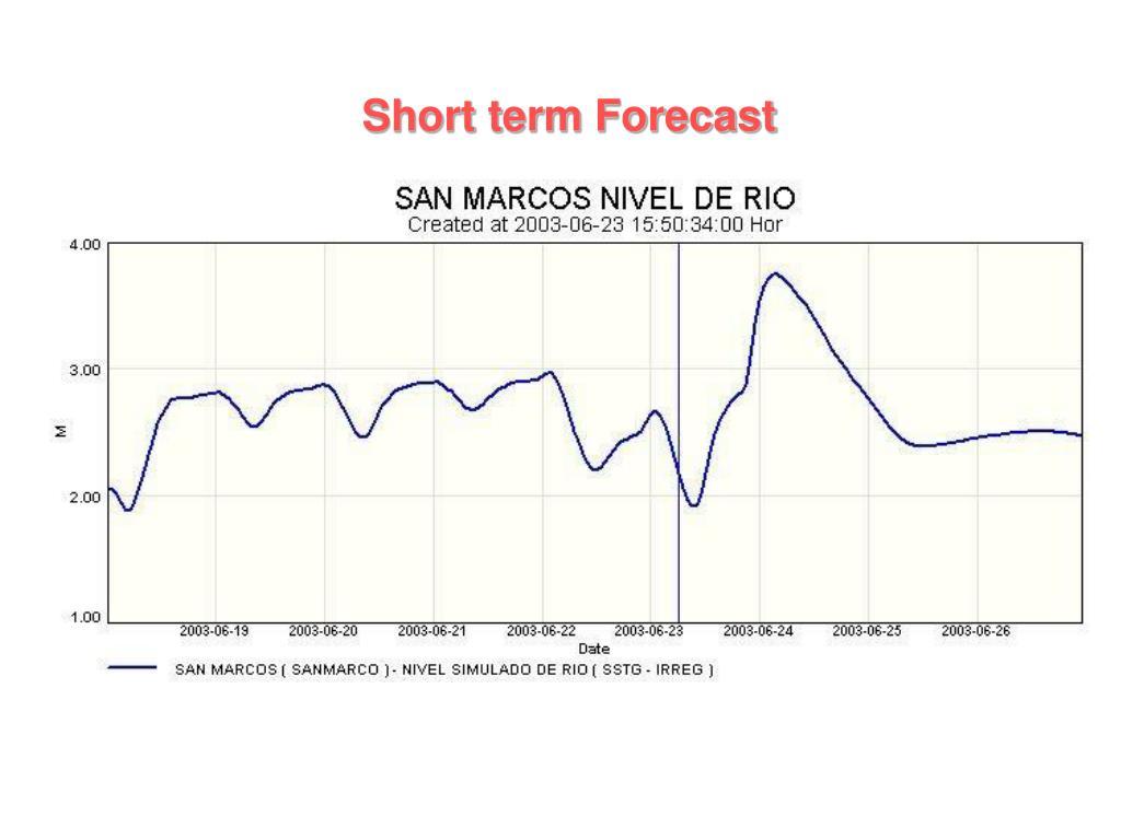 Short term Forecast