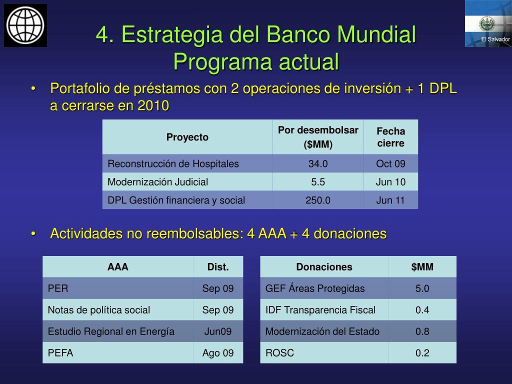 Portafolio de préstamos con 2 operaciones de inversión + 1 DPL a cerrarse en 2010