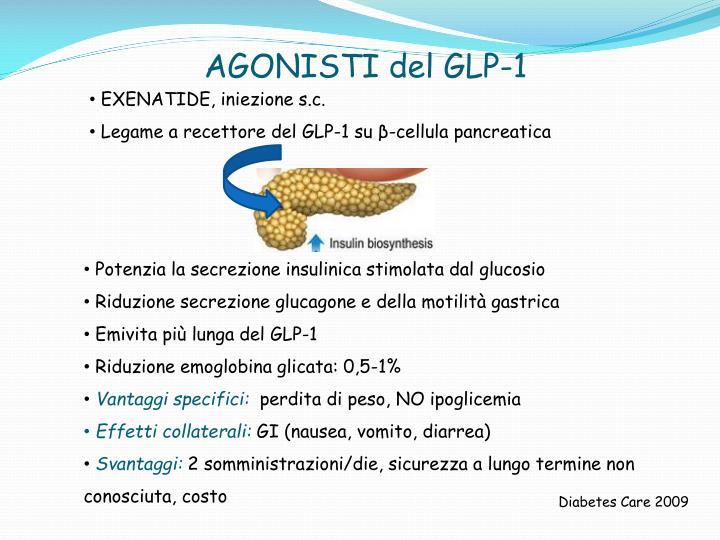 AGONISTI del GLP-1