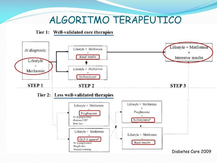 ALGORITMO TERAPEUTICO