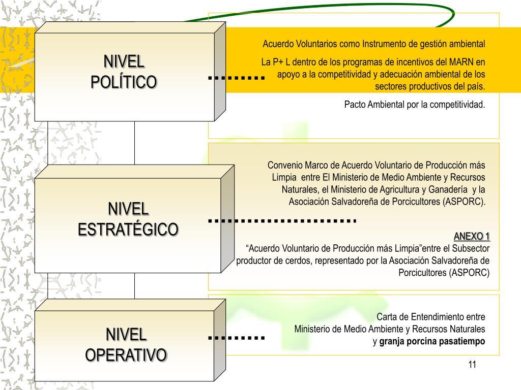 Acuerdo Voluntarios como Instrumento de gestión ambiental