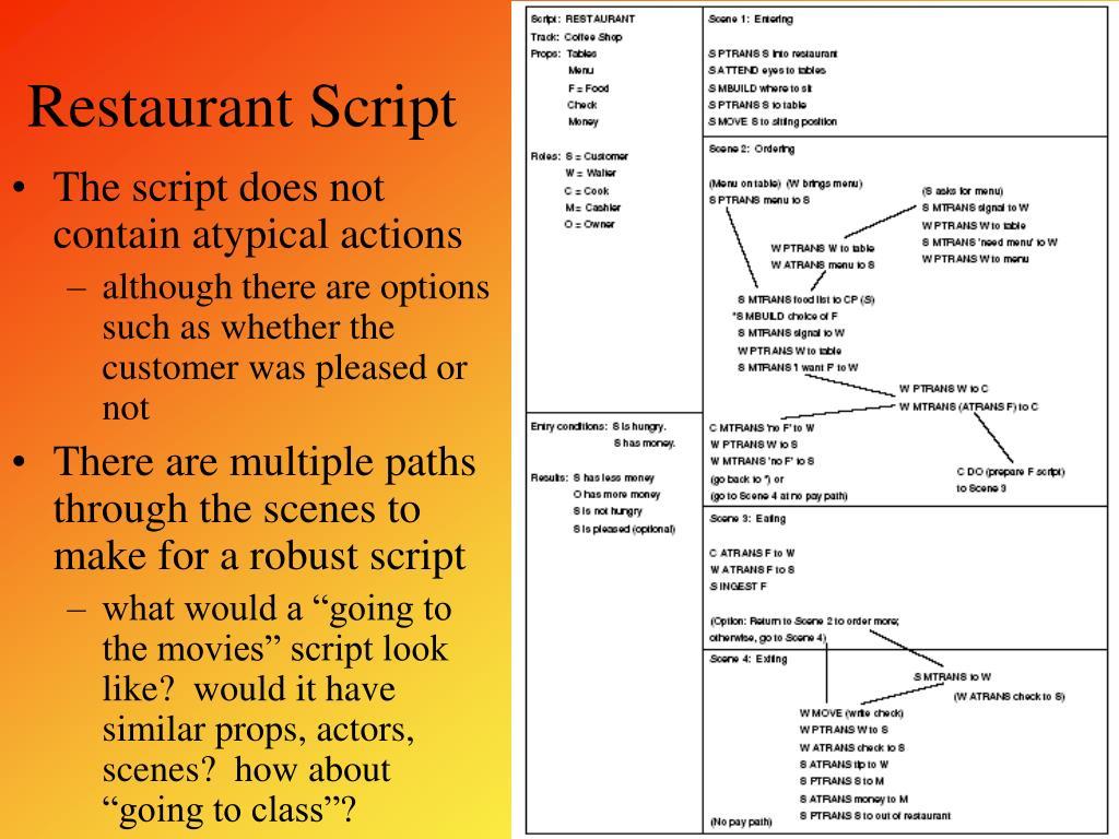 Restaurant Script
