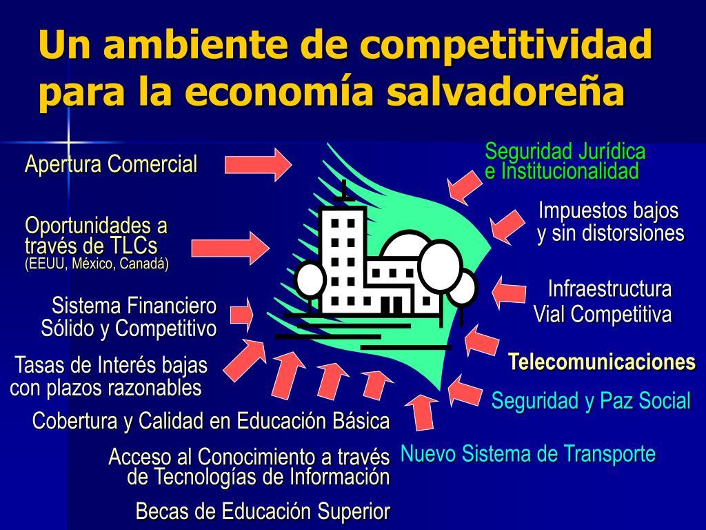 Un ambiente de competitividad para la economía salvadoreña