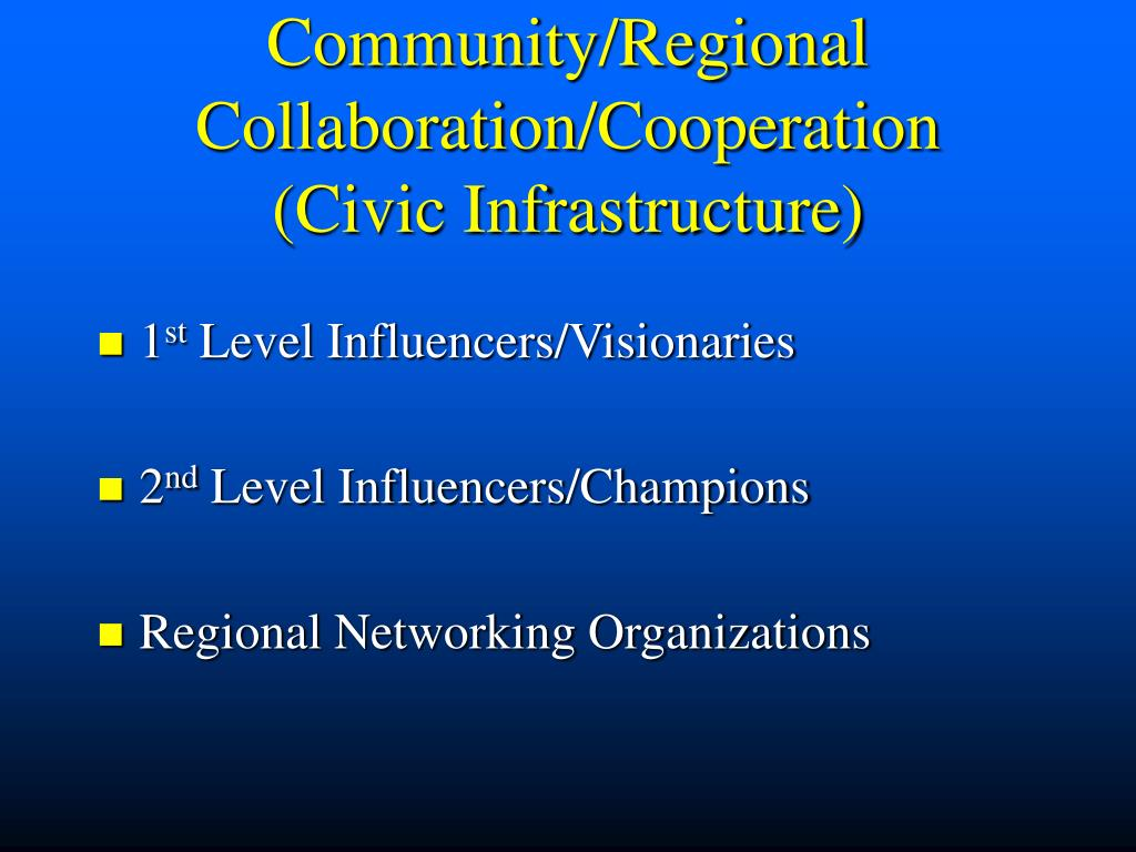 Community/Regional Collaboration/Cooperation