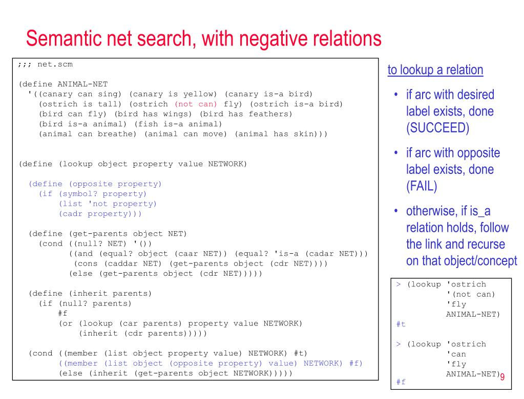 Semantic net search, with negative relations