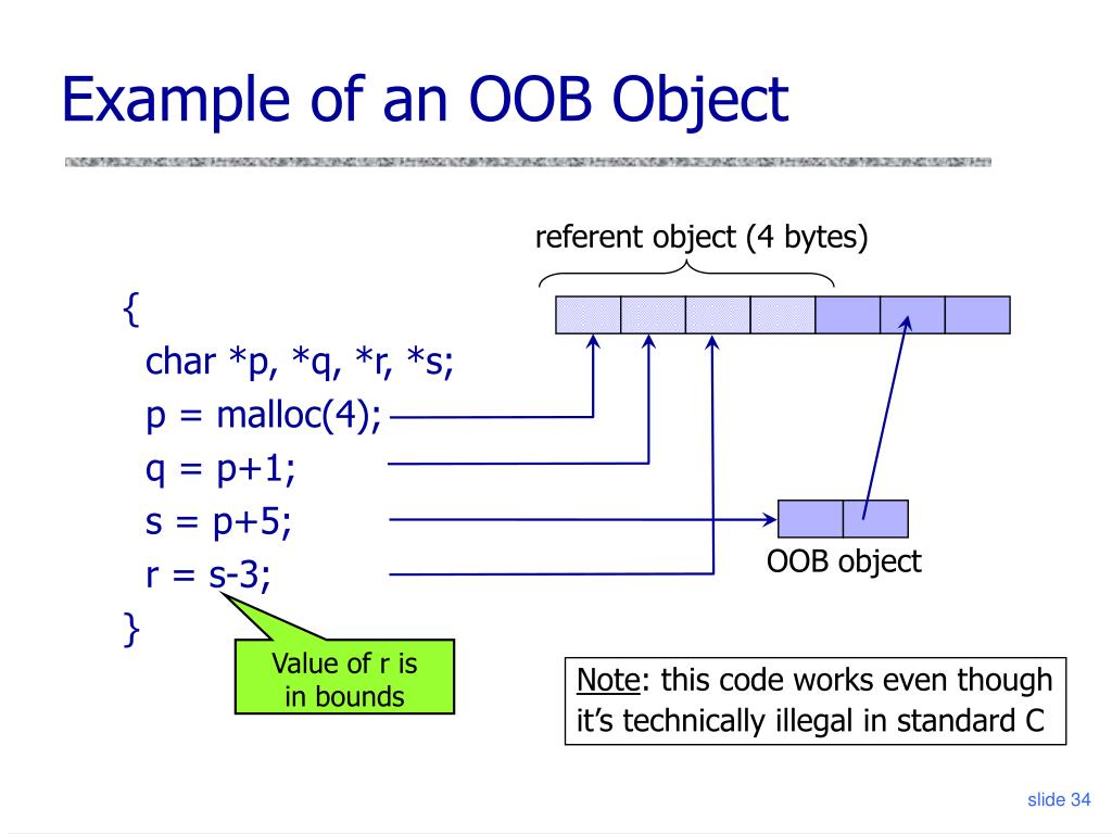 OOB object