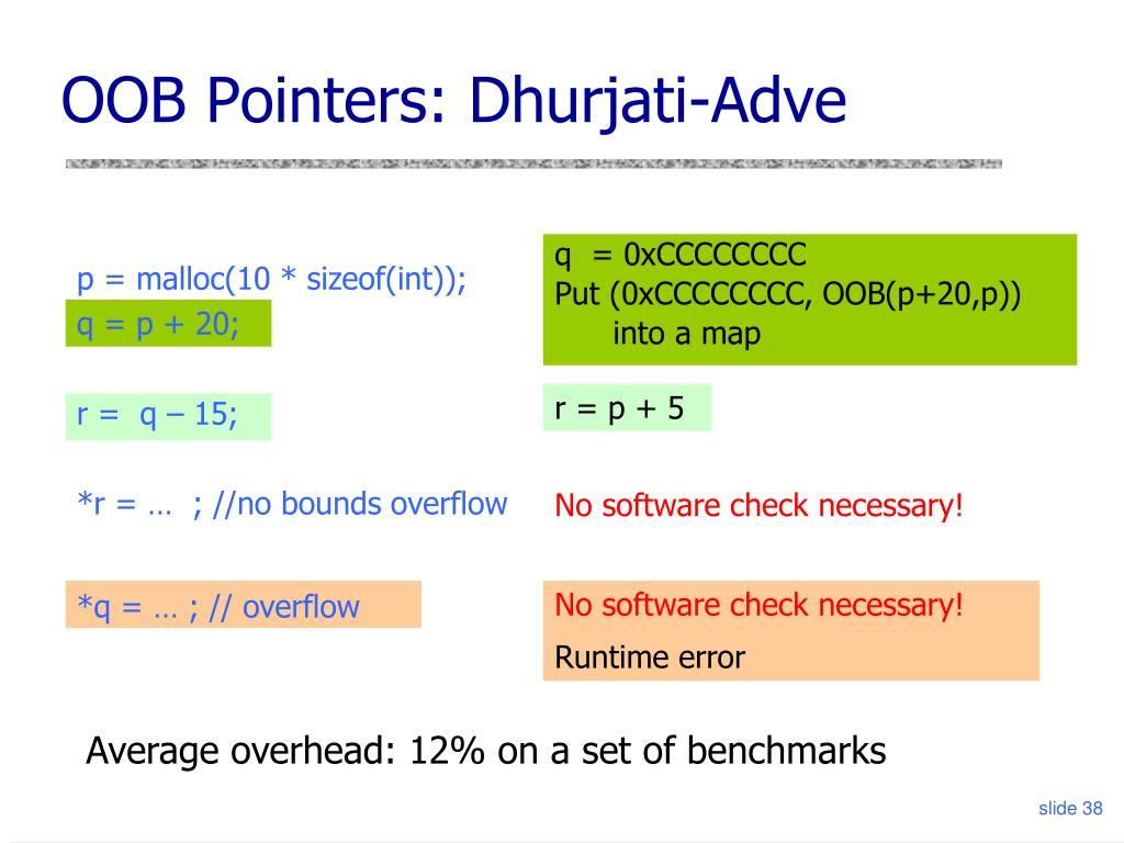 OOB Pointers: Dhurjati-Adve