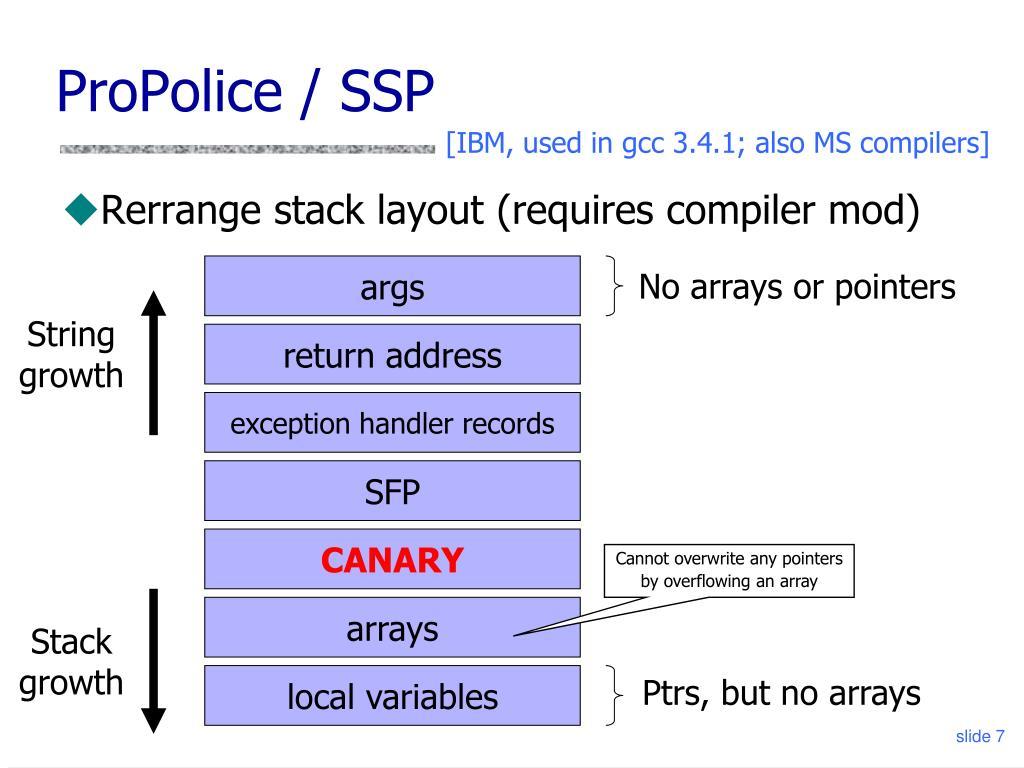 ProPolice / SSP