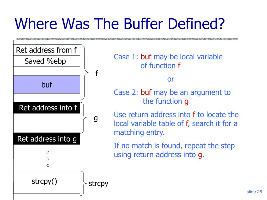 Where Was The Buffer Defined?