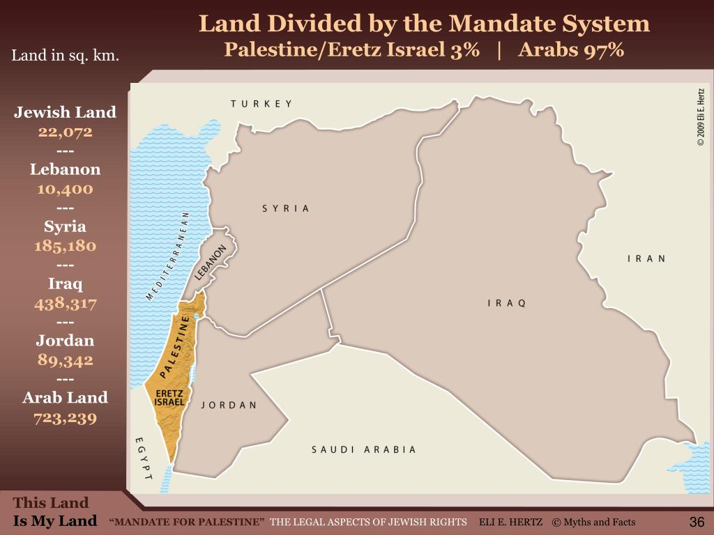 Land Divided by the Mandate System