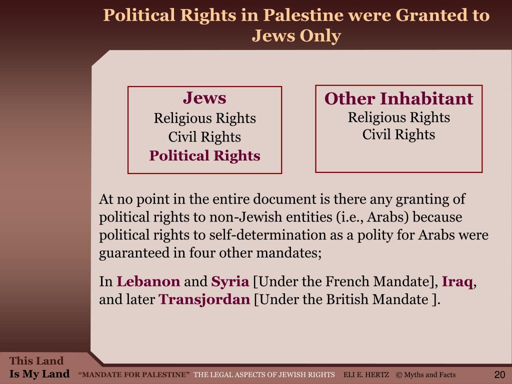Political Rights in Palestine were Granted to Jews Only