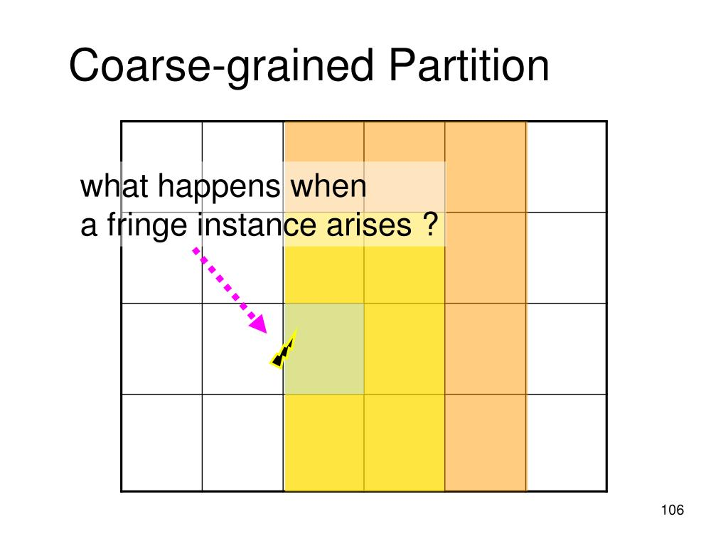 Coarse-grained Partition