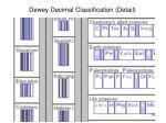 dewey decimal classification detail
