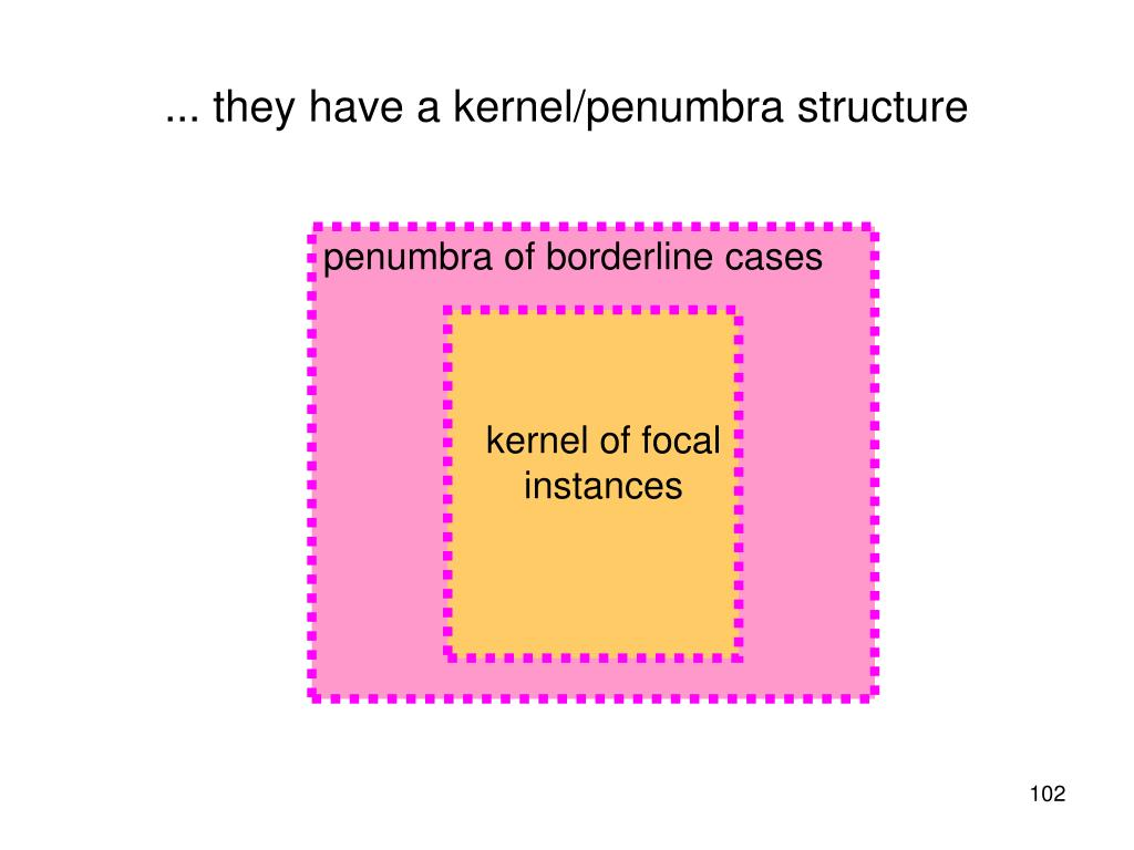 penumbra of borderline cases