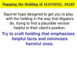 mapping the holding of manning dq4921