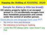mapping the holding of manning dq4925