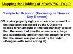 mapping the holding of manning dq4927