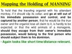 mapping the holding of manning16