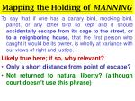 mapping the holding of manning9