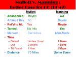 mullett v manning better case for oo dq47