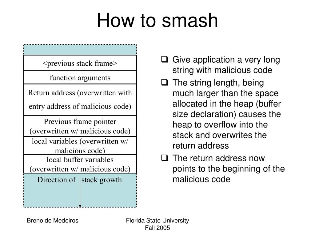 How to smash
